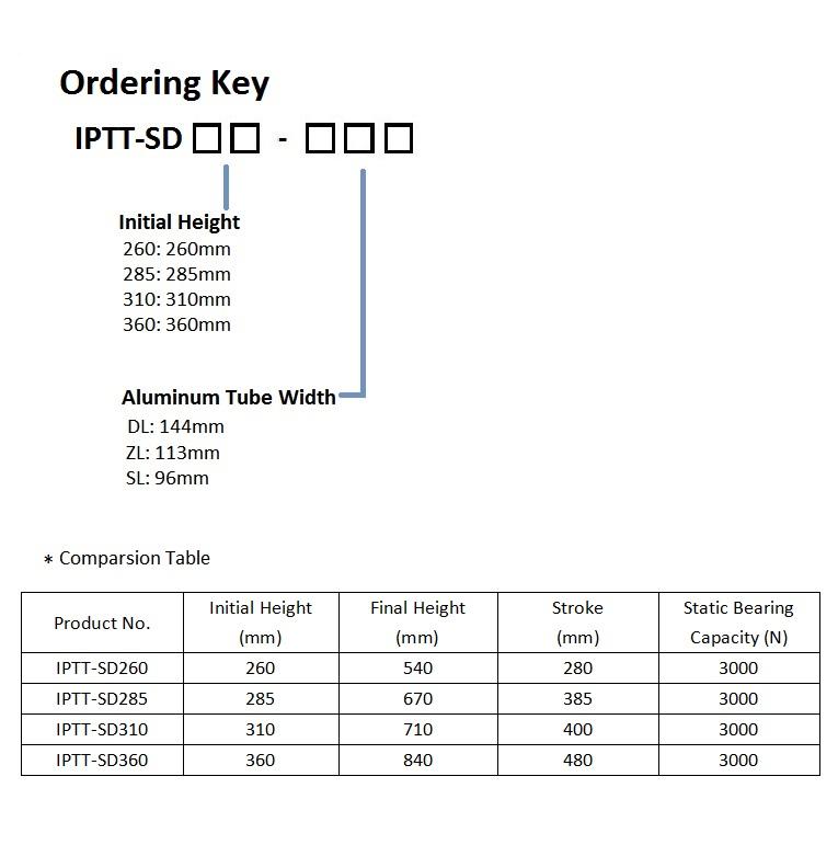 手动升降机IPTT-SD ordering key