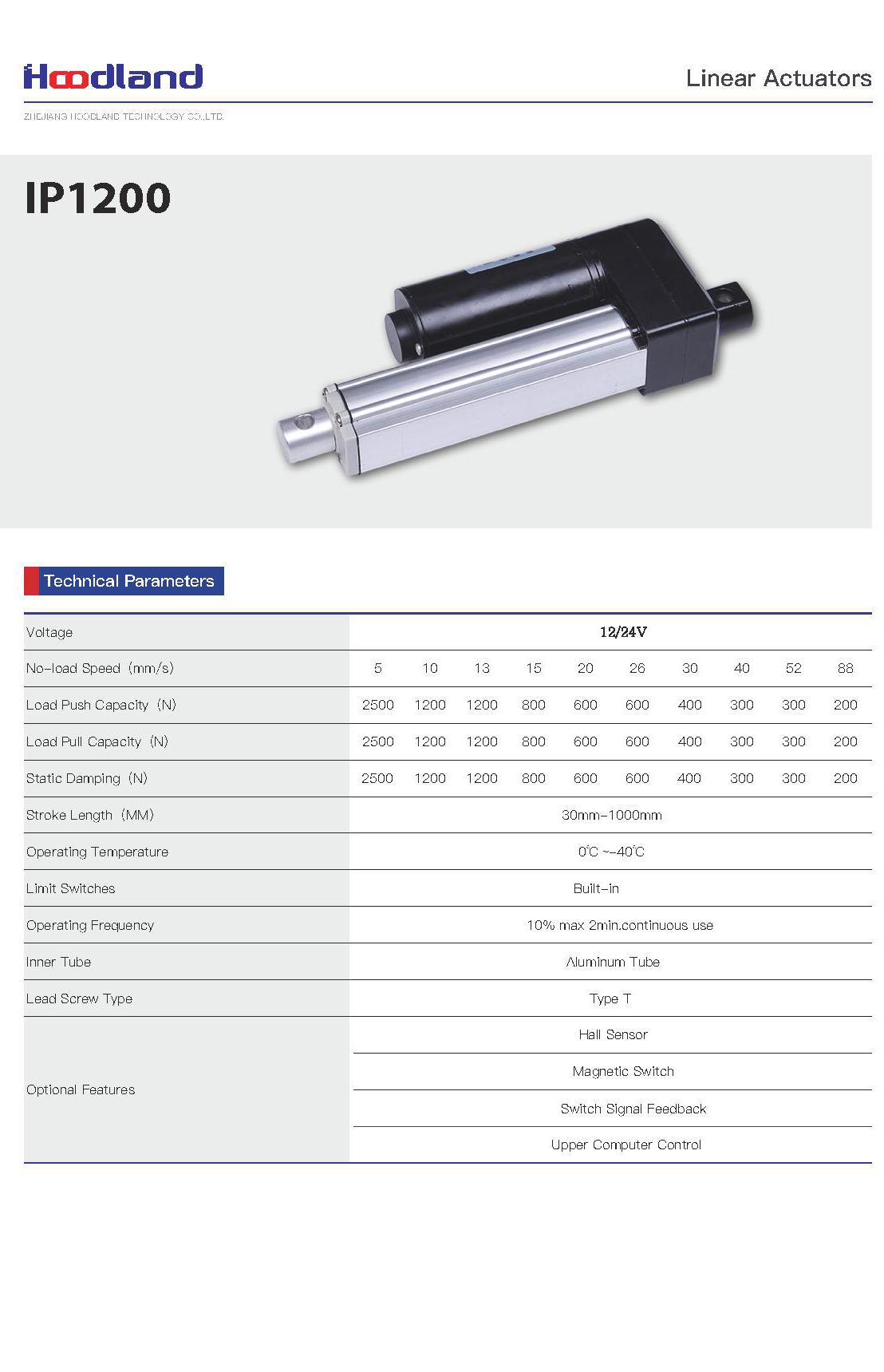 IP1200 Data Sheet-2
