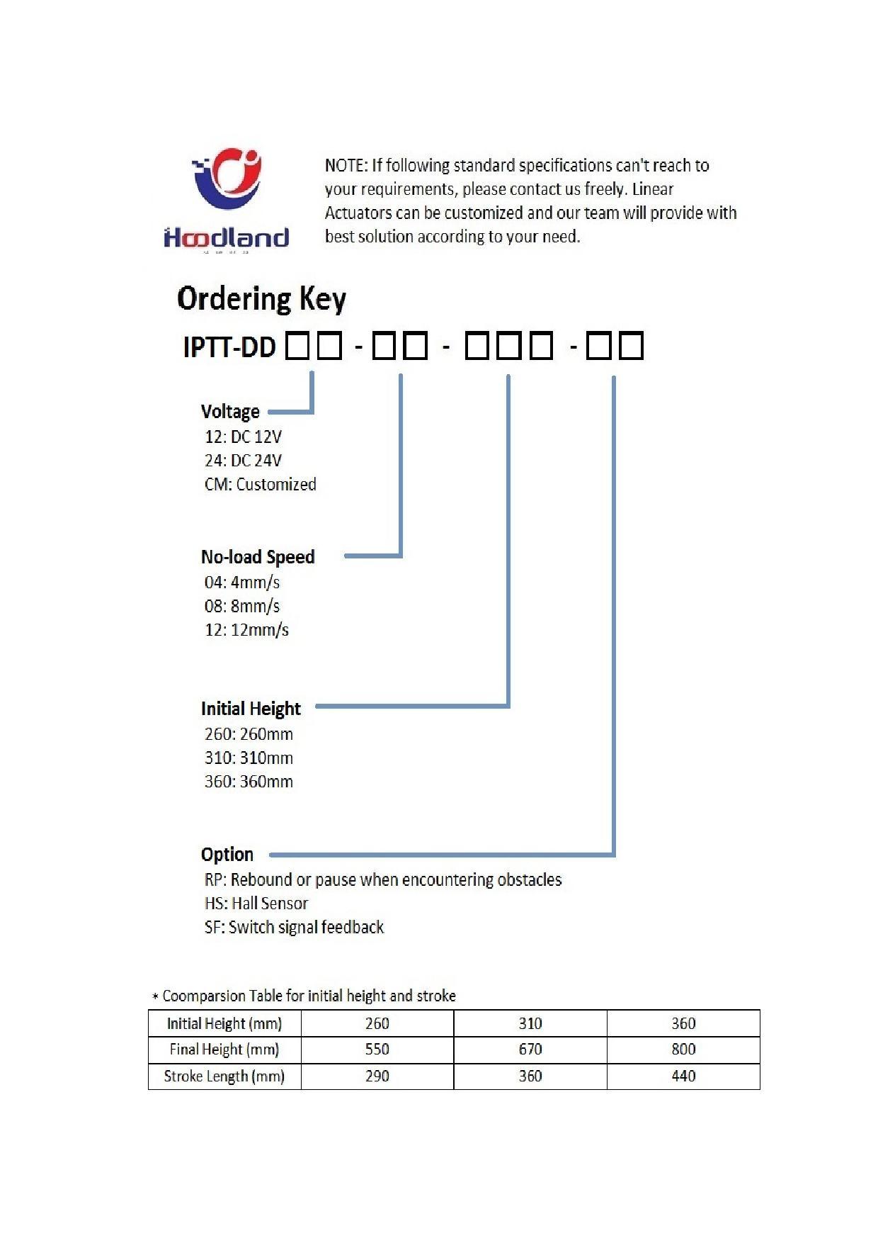 IPTT-DD Ordering Key-1