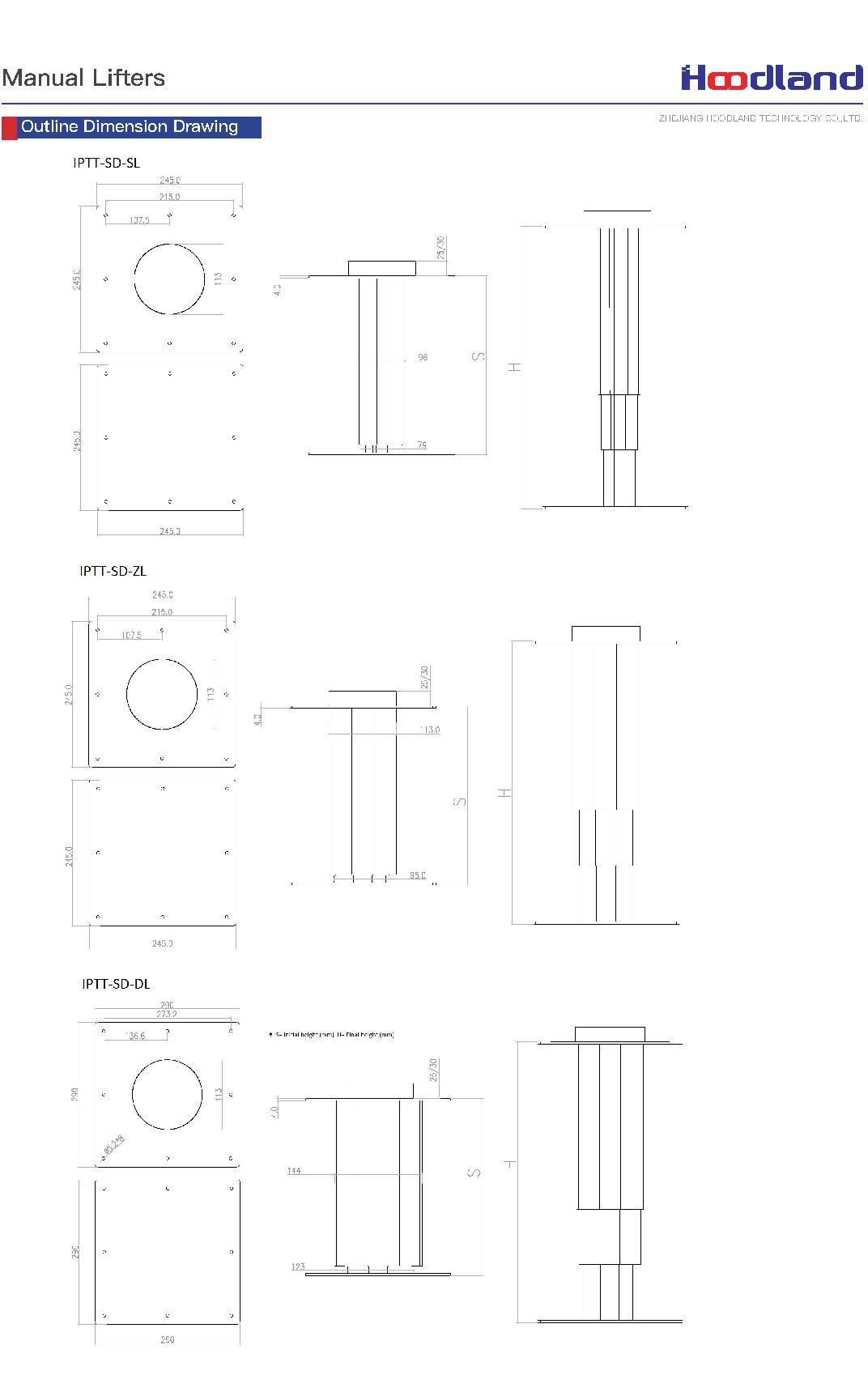 IPTT-SD Data Sheet-3